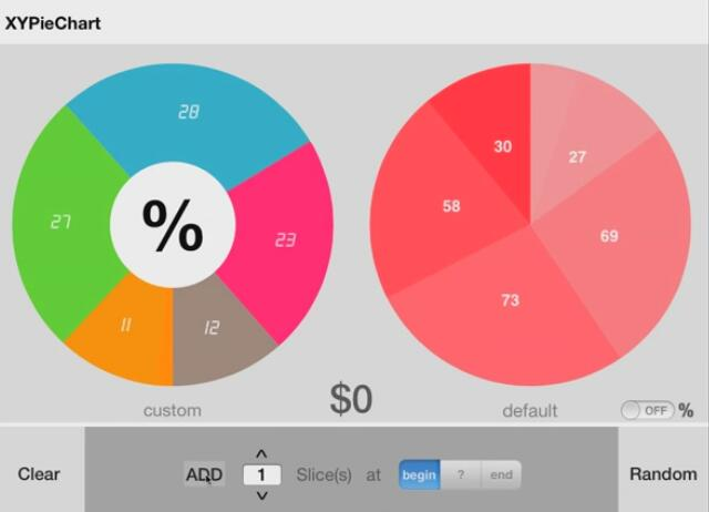A Simple And Animated Pie Chart For Your Ios App
