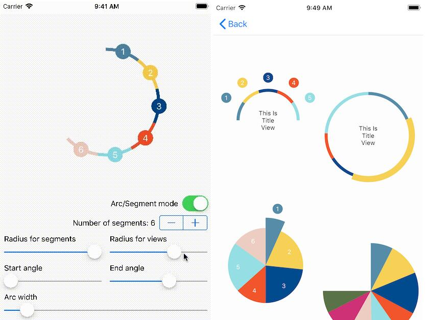 A flexible and beautifully interactive iOS chart view