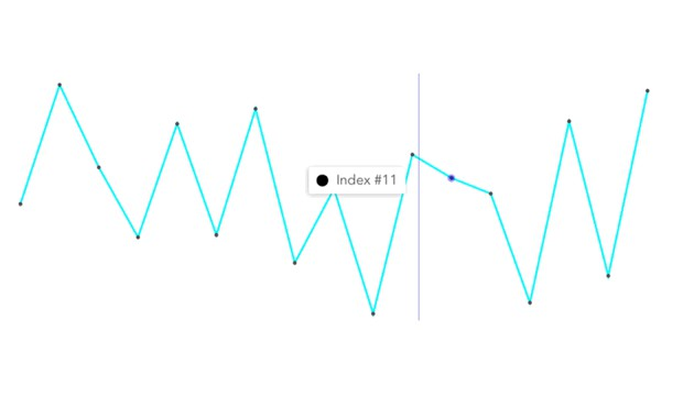 Interactive Line Graph iOS chart library