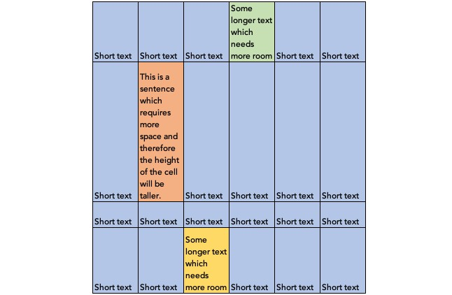 A UICollectionView grid layout designed to support Dynamic Type