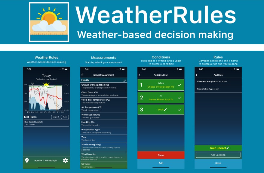 Weather Rules iOS App