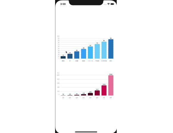 An easy to use bar chart library for iOS