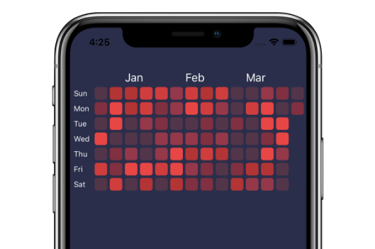 A calendar based heatmap which presenting a time series of data points in colors
